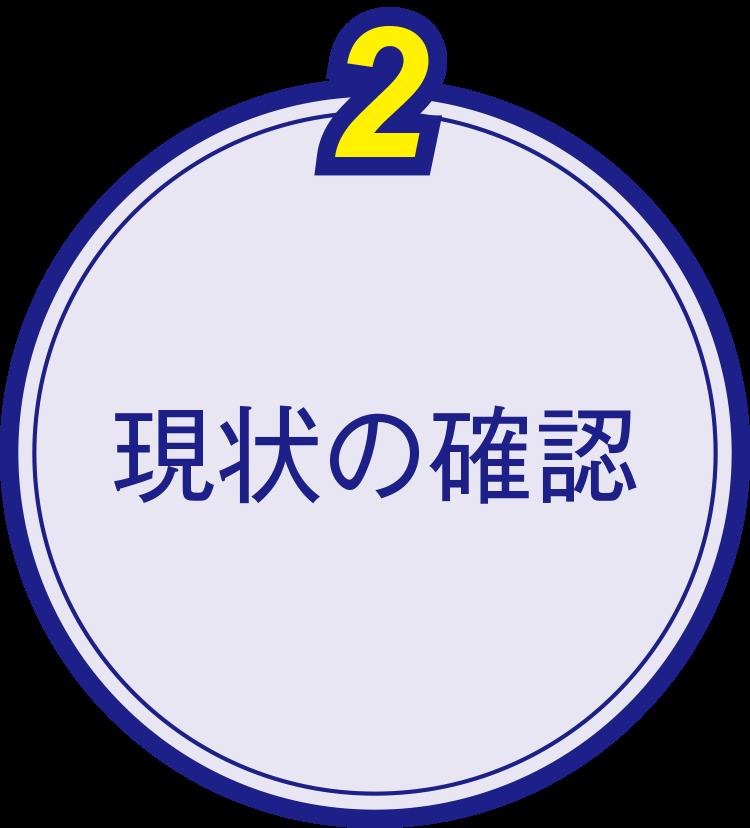 フローチャート2