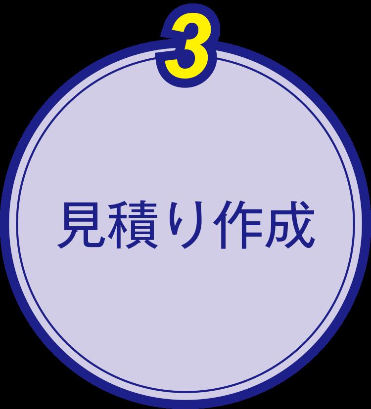 フローチャート3