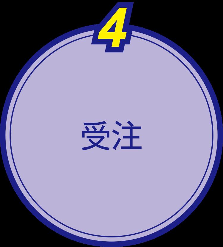 フローチャート4
