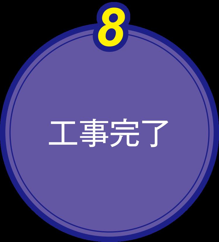 フローチャート8